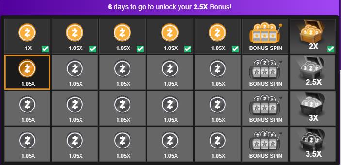 pipeflare bonus