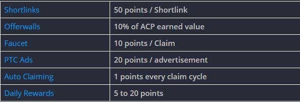 firefaucet tabla de clasificacion